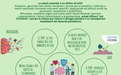 Giornata mondiale della Salute Mentale 10 Ottobre